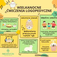 ZS Stanin - Wielkanocne zabawy logopedyczne