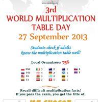 Zespół Szkół w Staninie - III Światowy Dzień Tabliczki Mnożenia